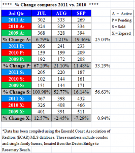 3rd-qtr-stats