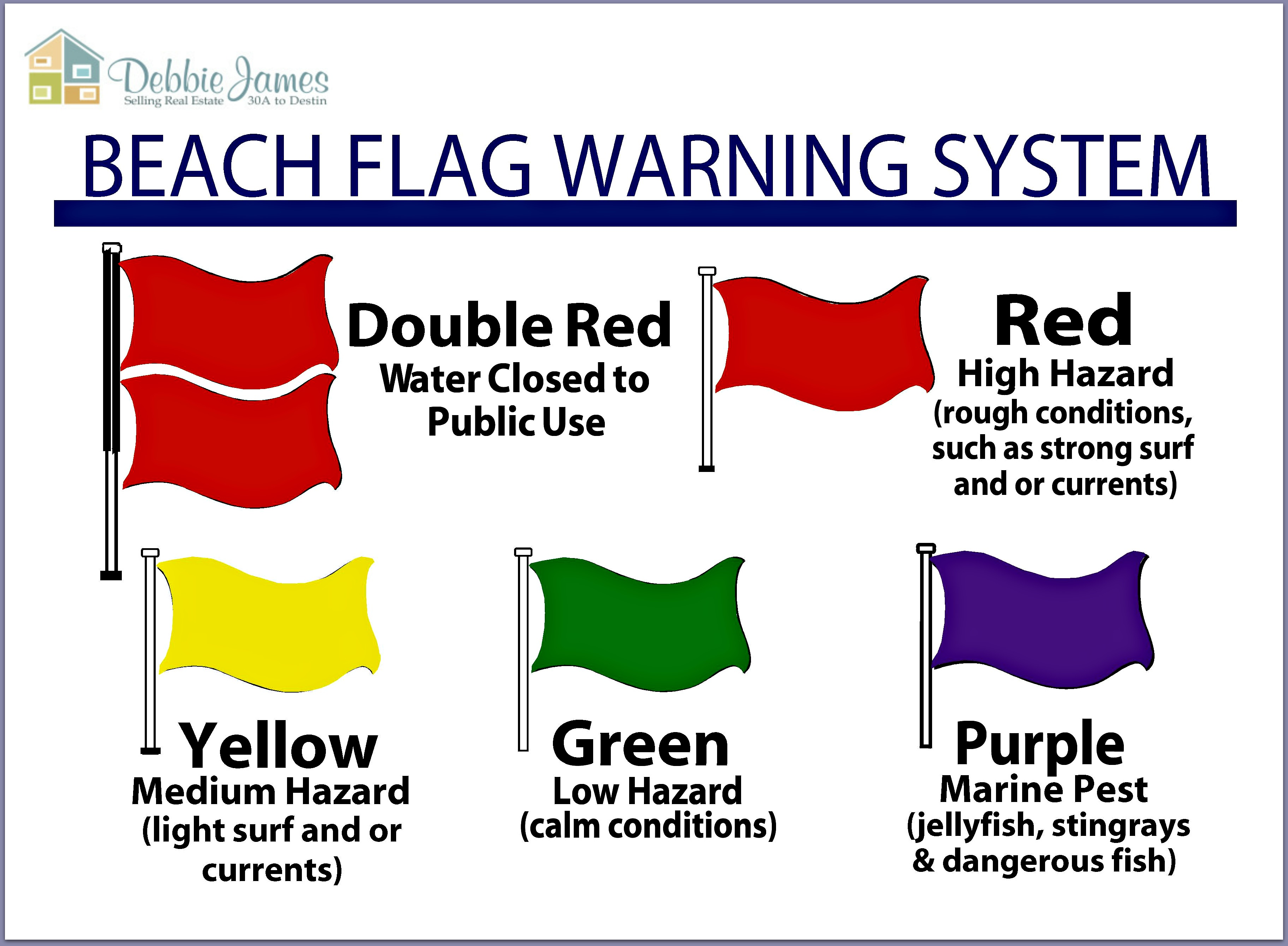 These beach safety tips will make sure your summer along 30A will be a fun and exciting one!